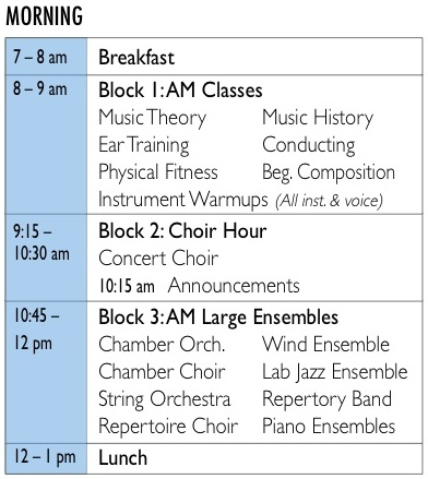 MiPAC Daily Sched 1-AM